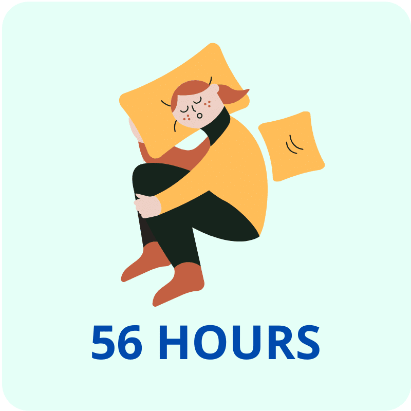 Sleep-56-hours-per-week