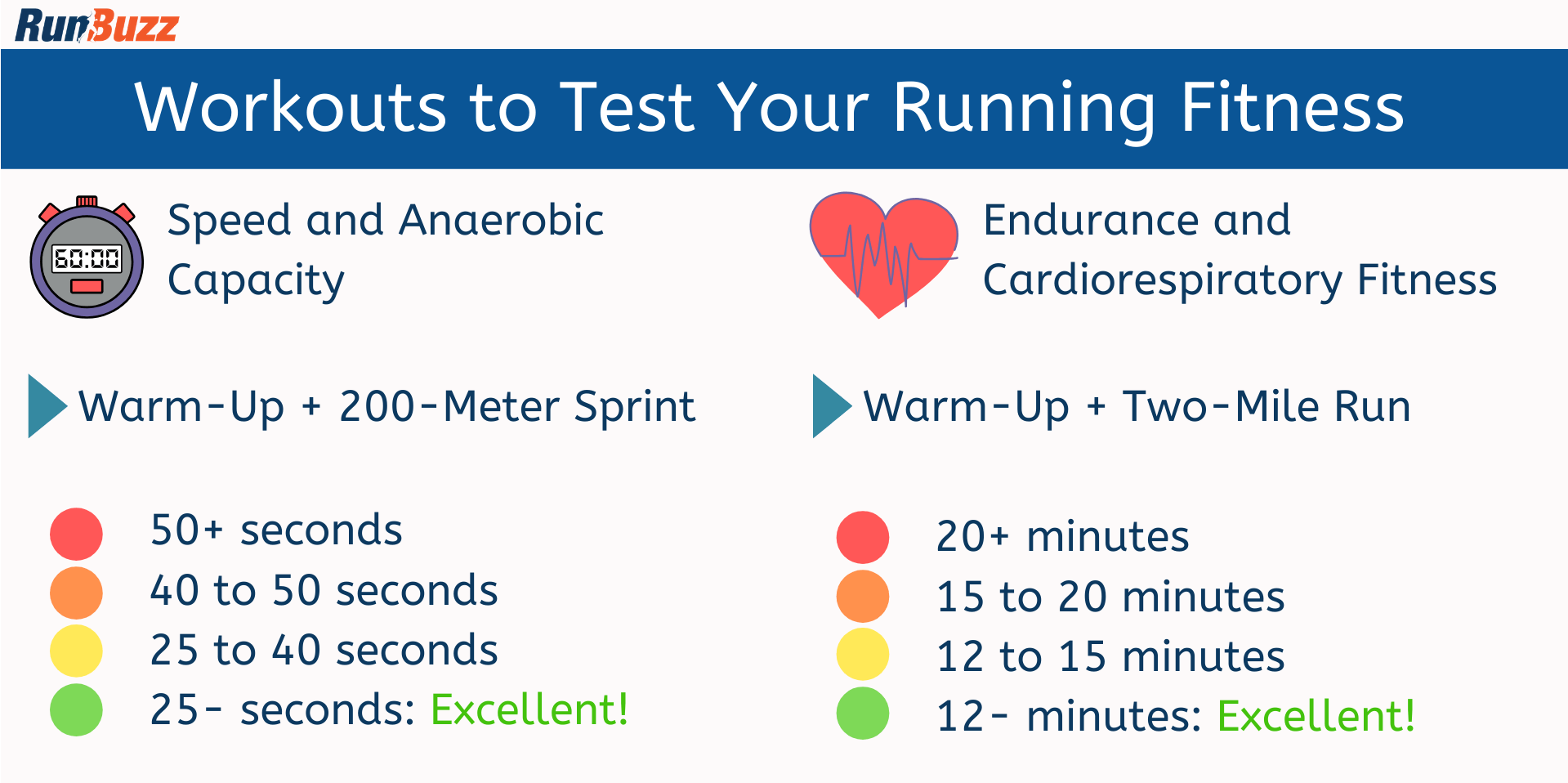 Workouts-to-Test-Your-Running-Fitness