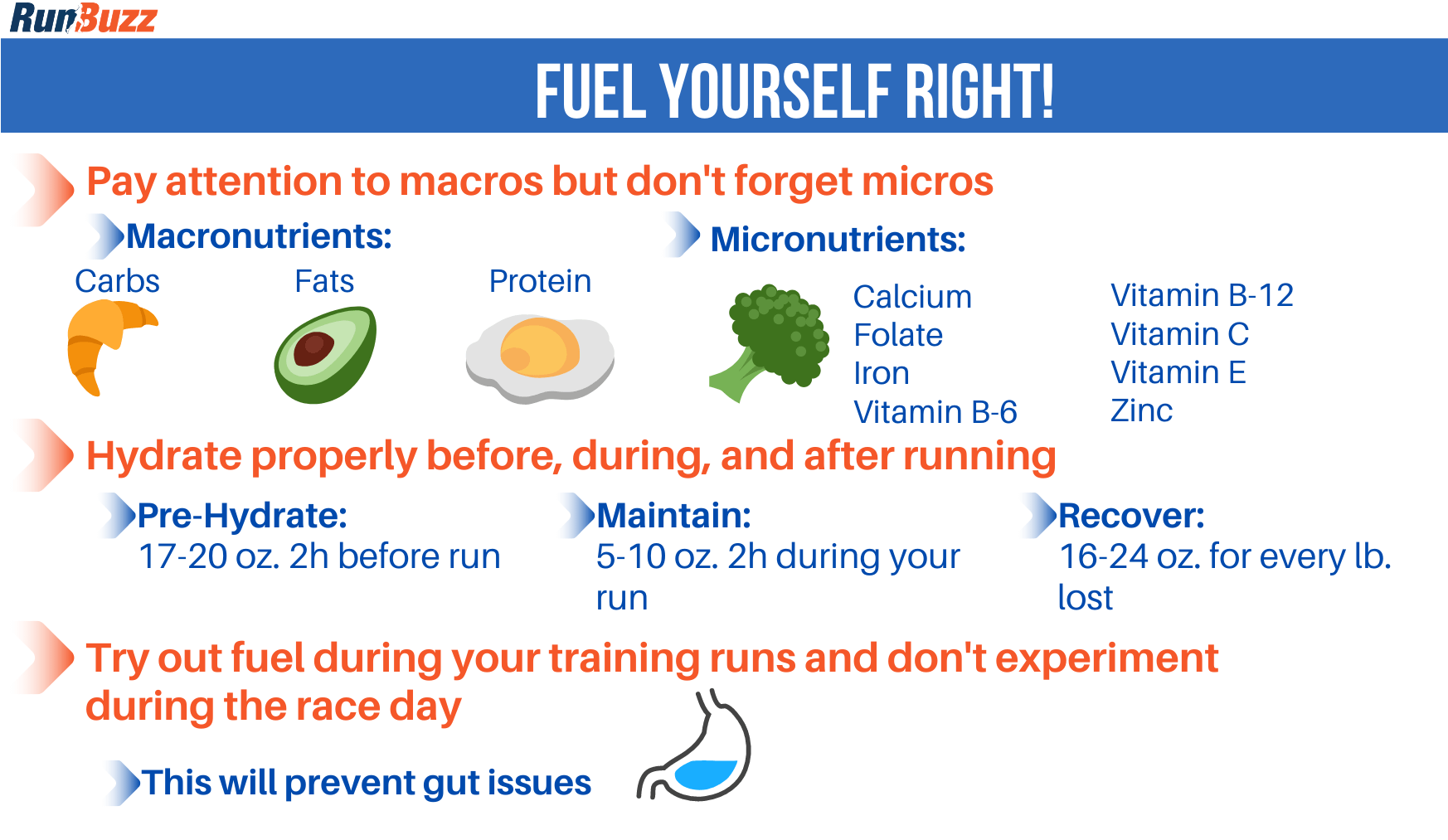 Fuel-yourself-RIGHT