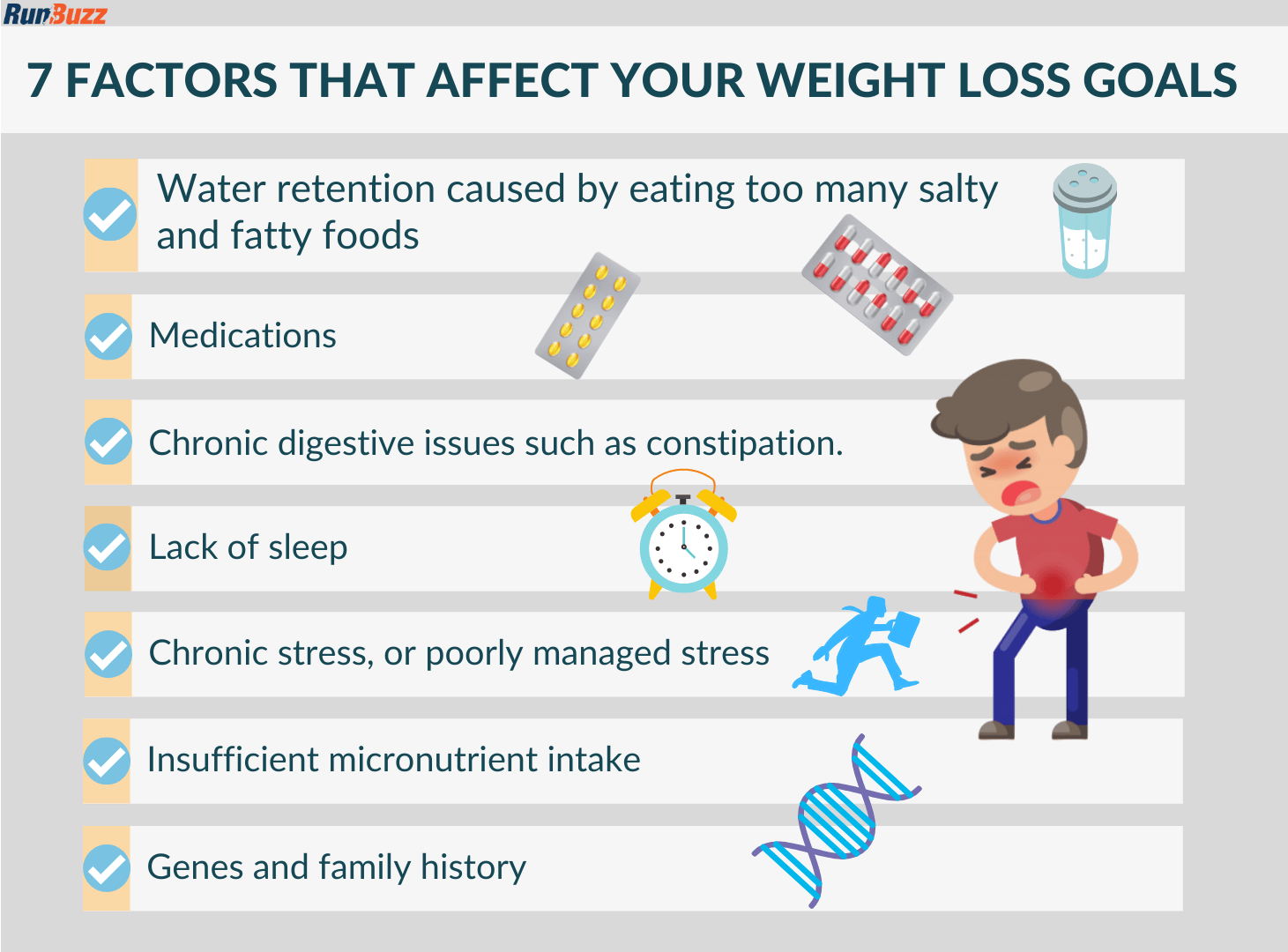 7-Factors-That-Affect-Your-Weight-Loss-Goals
