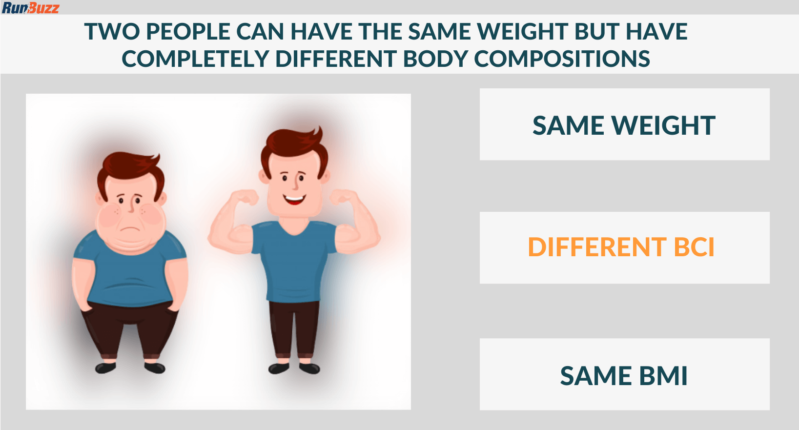 Weight-can-be-the-same-but-body-composition-different