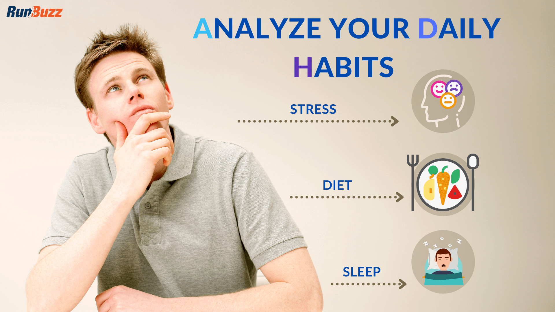 Analyze-your-daily-habits