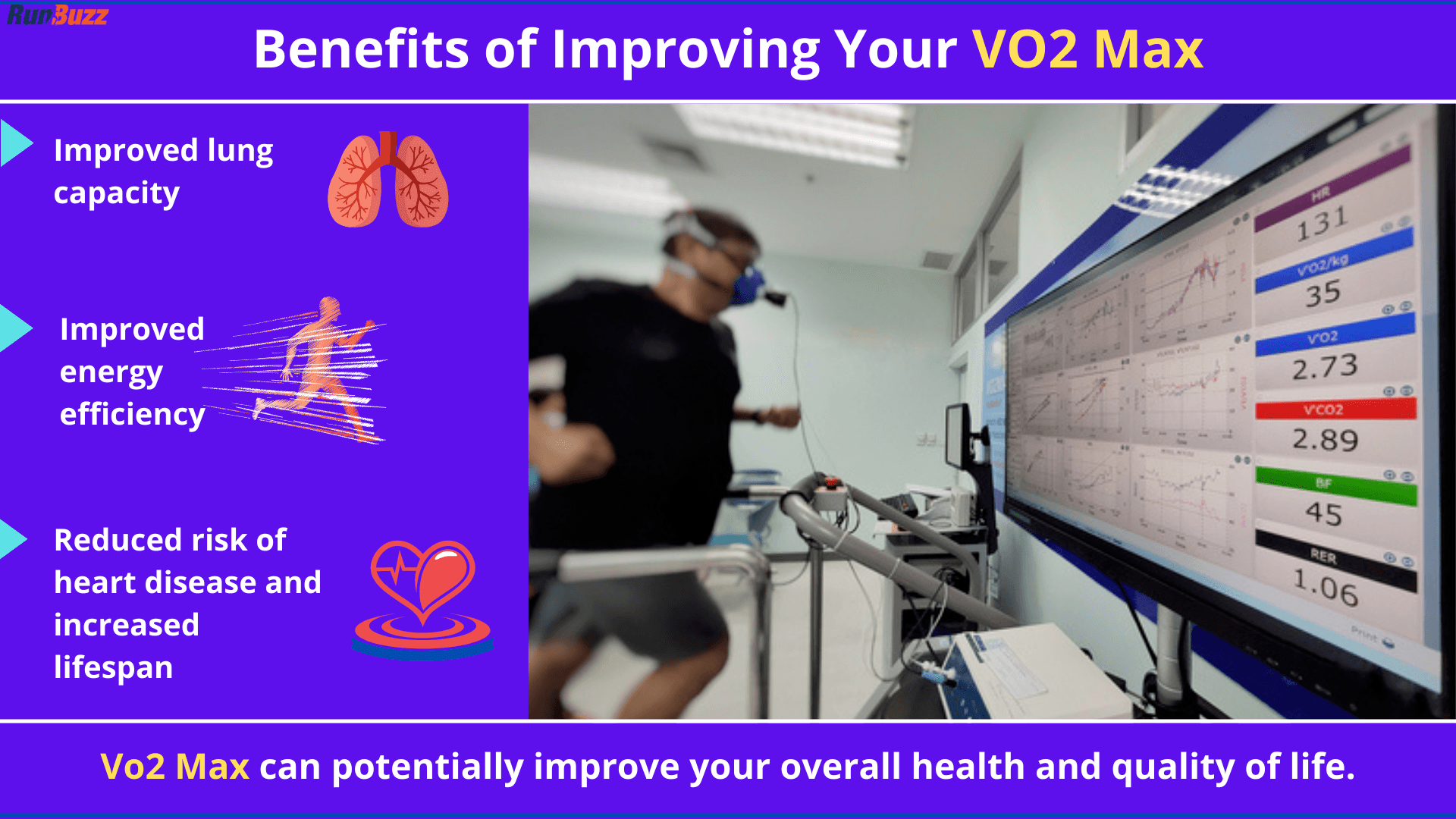 Benefits-of-Improving-Your-VO2-Max