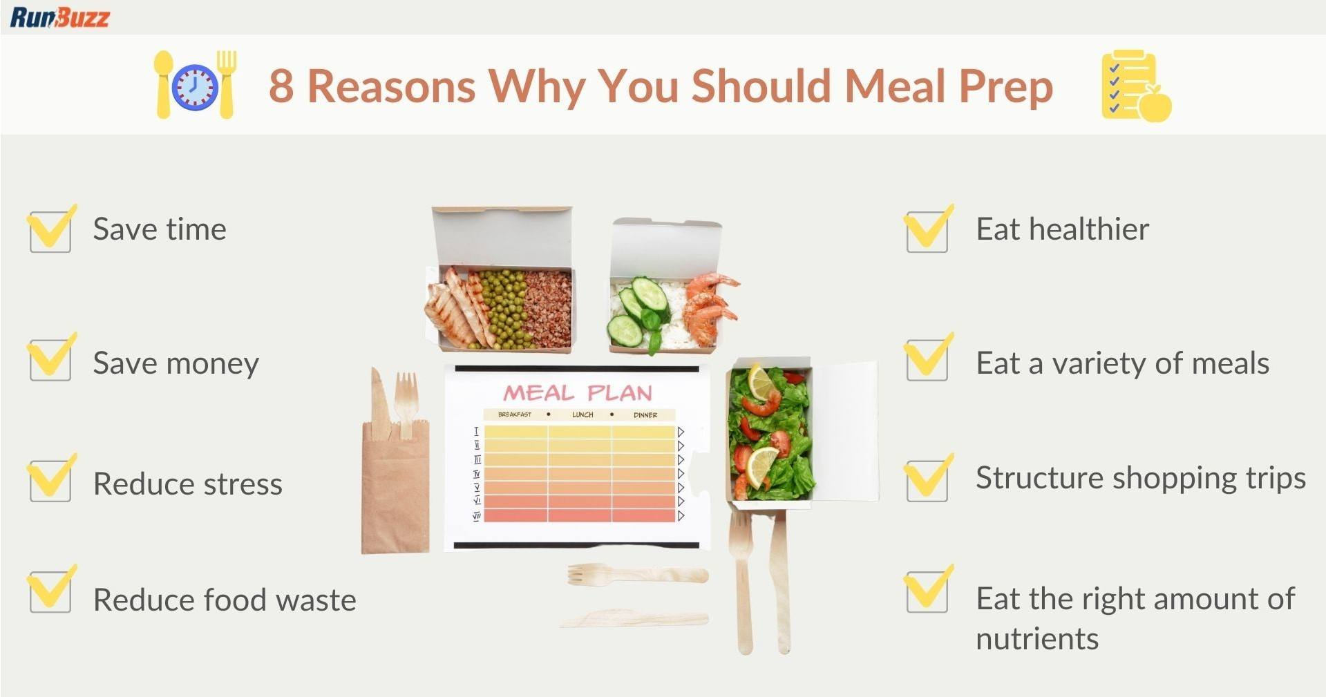 Benefits of Meal Prep for Runners